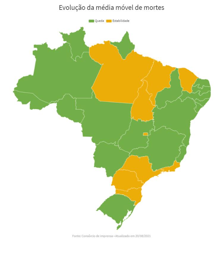 Média móvel nos estados 20/8 - UOL - UOL