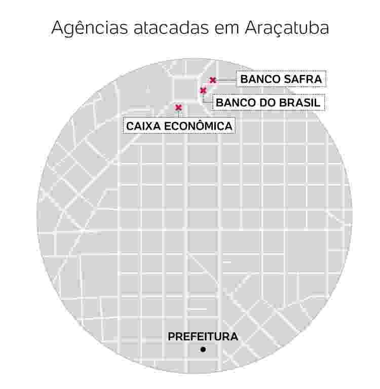 Agências atacadas em Araçatuba - Arte UOL - Arte UOL