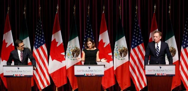 O acordo de livre comércio entre os países da América do Norte está em vigor desde janeiro de 1994