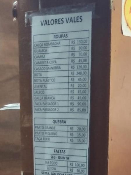 Tabela de valores da churrascaria em São Paulo - Reprodução