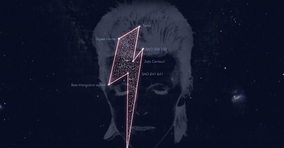 CONSTELAÇÃO DAVID BOWIE - Cientistas fizeram uma homenagem para o cantor David Bowie, morto no início deste mês. Um grupo de estrelas em formato de raio ganhou o nome do artista britânico. A nomenclatura faz referência a uma famosa foto do ícone pop, conhecido por suas diferentes facetas. Agora, pode-se dizer que David Bowie não é apenas uma estrela, mas um conjunto delas