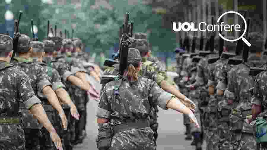 Arte UOL/Marcelo Justo/UOL