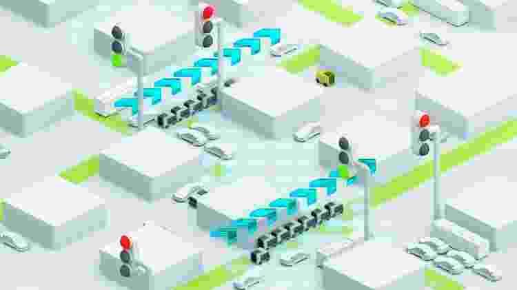 Digital Rails funcionariam como veias: carros autônomos não parariam nunca - Divulgação