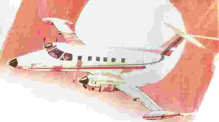 O Tapajós apresentou problemas no controle do avião, o que inviabilizou o projeto - Revista Flap - Revista Flap