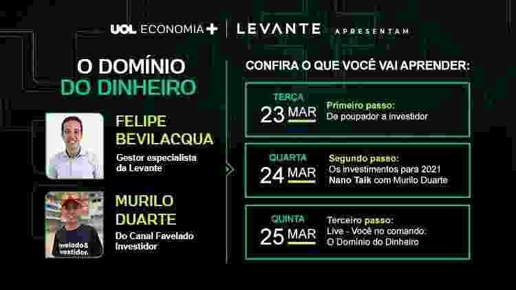 Evento UOL Levante - Marketing UOL - Marketing UOL