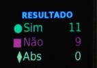 Luis Macedo - 15.dez.2015/Câmara dos Deputados