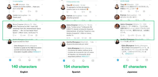Twitter mostra como limitação de espaço afeta comunicação em inglês, espanhol e japonês - Divulgação - Divulgação
