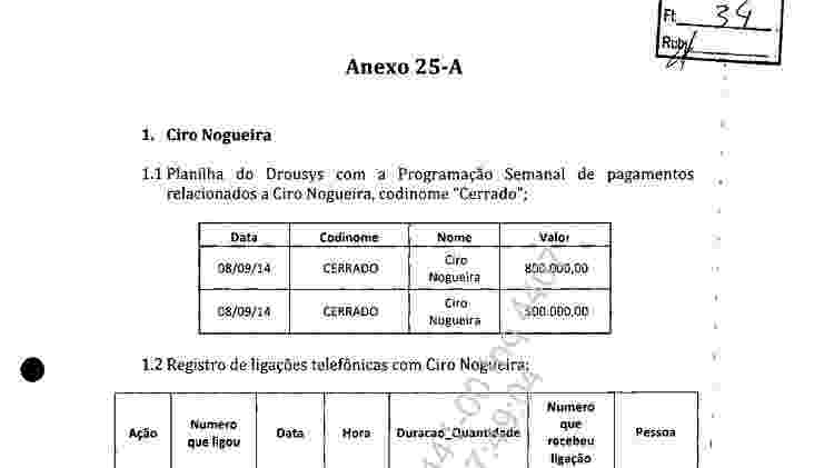 Planilha entregue pela Odebrecht em delação premiada mostra pagamentos em 2014 para o senador Ciro Nogueira (PP-PI) - Reprodução - Reprodução