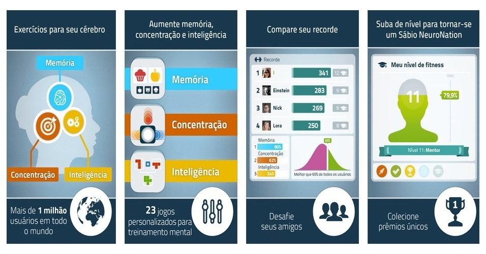 neuronation, aplicativo para treinar o cérebro