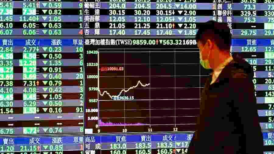 Homem de máscara em frente a painel da Bolsa de Valores de Taiwan; índice TAIEX registrou alta de 3,87%, indo a 96.644 pontos - Sam Yeh/AFP