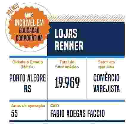Ficha Renner - Arte UOL - Arte UOL