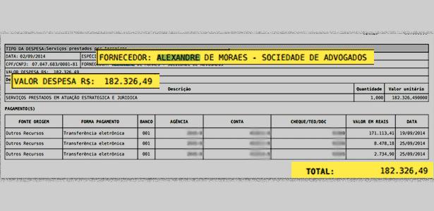 Primeira nota emitida em favor de Alexandre de Moraes na campanha de Aécio - Arte/UOL