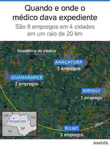 /mapa-medico-aracatuba -  -
