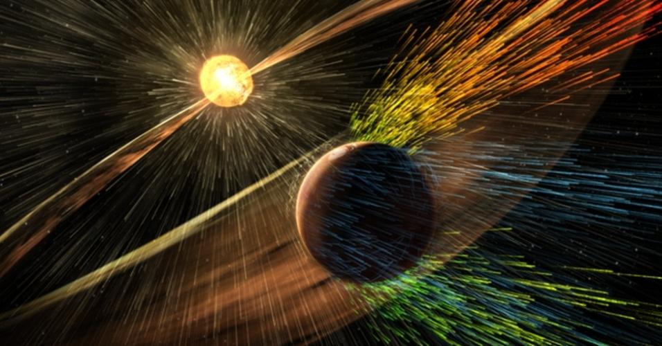 8.mar.2017 - Quando Marte perdeu o campo magnético, sua atmosfera foi progressivamente eliminada