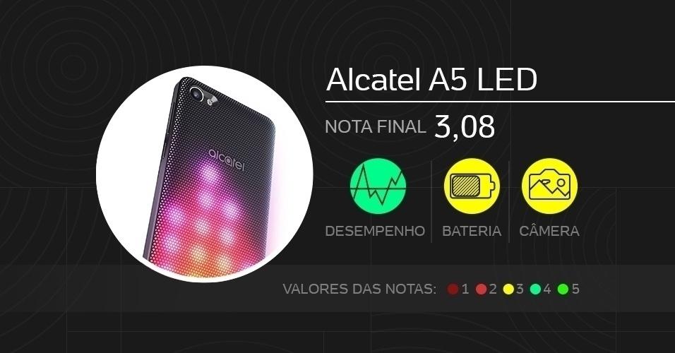 Alcatel A5 LED, básico - Melhores celulares de 2017