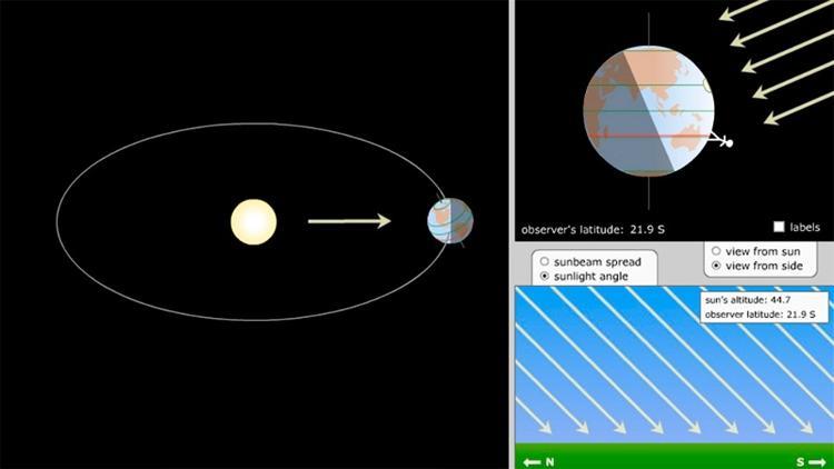 Posição da Terra na sua órbita ao redor do Sol no início do inverno no hemisfério sul - Dulcidio Braz Jr / Física na veia - Dulcidio Braz Jr / Física na veia
