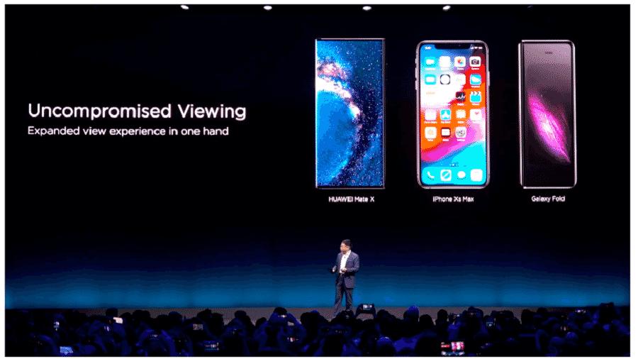 Mate X ao lado dos concorrentes iPhone XS Max e Galaxy Fold em evento da Huawei - Reprodução