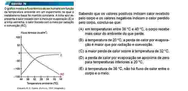 Questão 79 da prova da Unesp - Divulgação/Vunesp - Divulgação/Vunesp