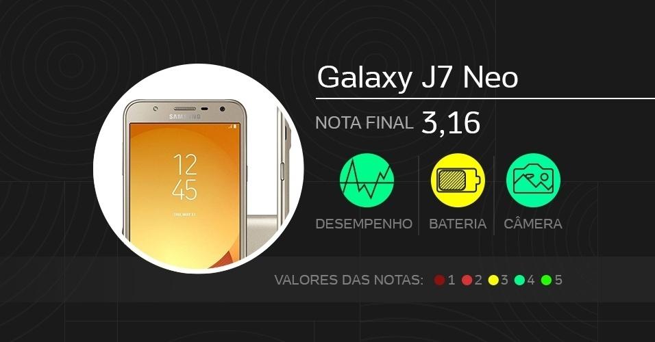 Galaxy J7 Neo, básico - Melhores celulares de 2017
