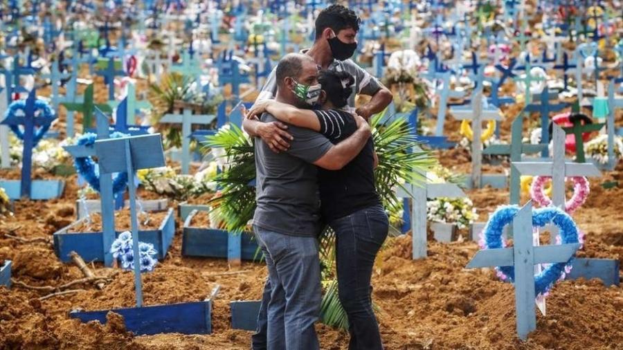 O Brasil está no segundo lugar dos países com mais casos de covid-19 - Getty Images