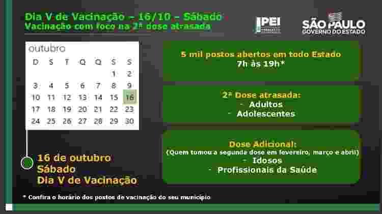 Dia V: em busca dos faltosos da segunda dose - Reprodução/Governo do Estado de São Paulo - Reprodução/Governo do Estado de São Paulo