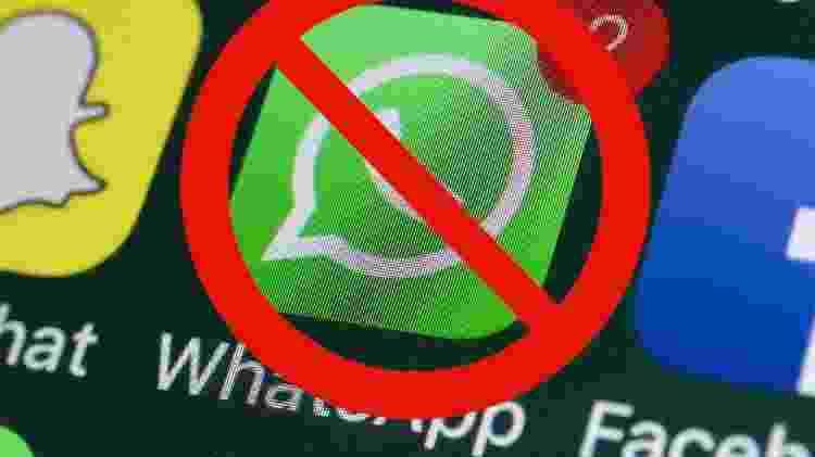 Proibido WhatsApp, não usa WhatsApp - Arte/UOL sobre Getty Images - Arte/UOL sobre Getty Images