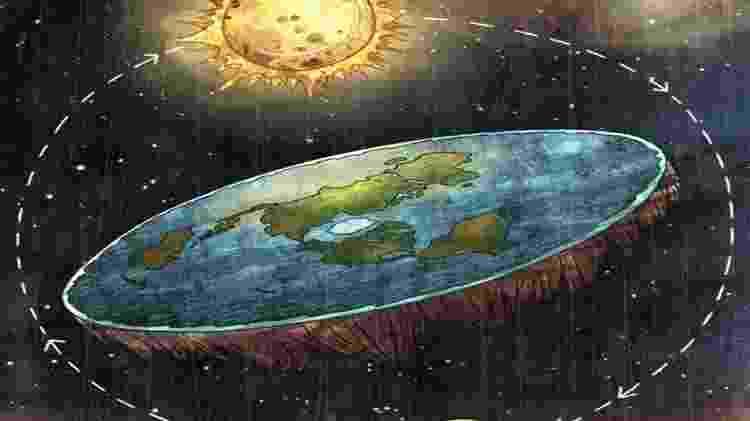 A Terra na concepção dos terraplanistas: mais de 100 mil pessoas negam nas redes sociais a esfericidade do planeta - Divulgação - Divulgação