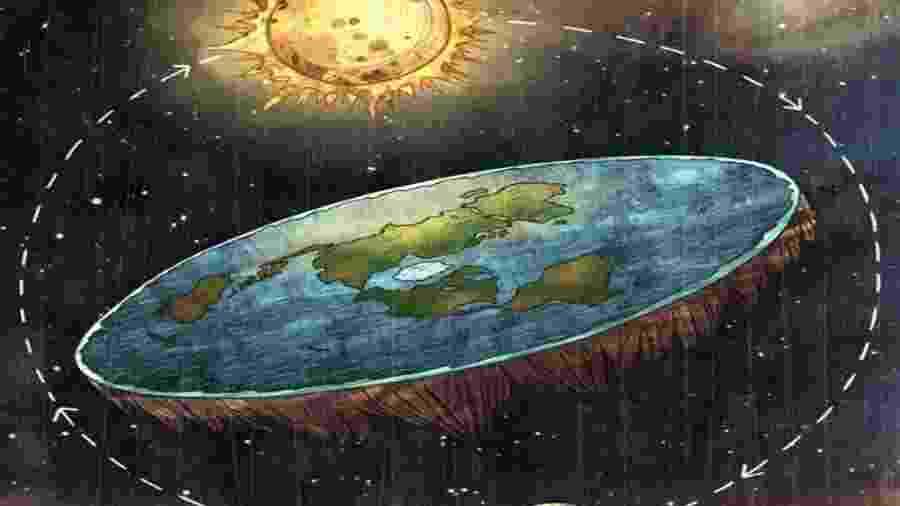 A Terra na concepção dos terraplanistas - Divulgação