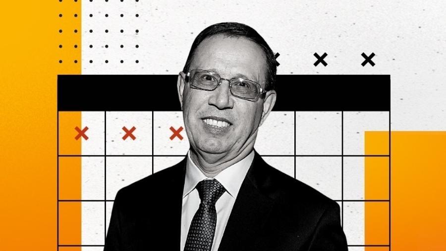 O empresário bilionário Carlos Wizard  - Zanone Fraissat - 2.dez.19/Folhapress/Arte UOL