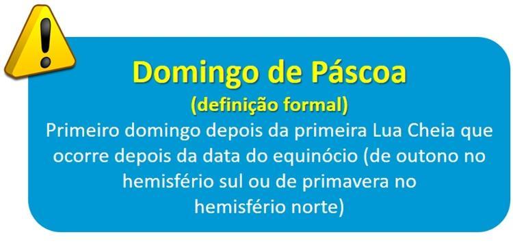 Definição da data da Páscoa - Dulcidio Braz Jr / Física na veia - Dulcidio Braz Jr / Física na veia