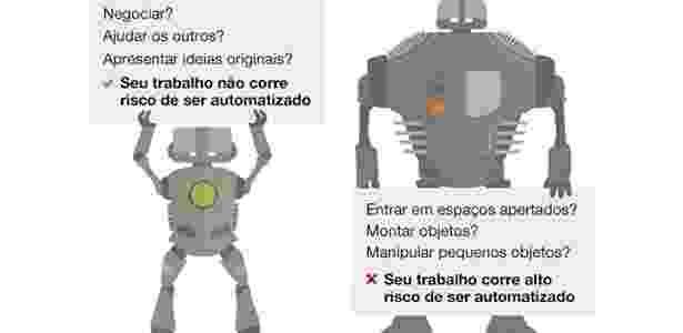 Robô_infográfico - BBC - BBC