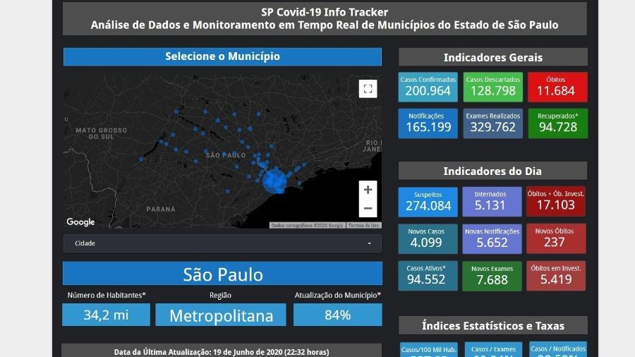 Dados do SP Covid-19 Info Tracker, atualizado no dia 19 de junho - Reprodução