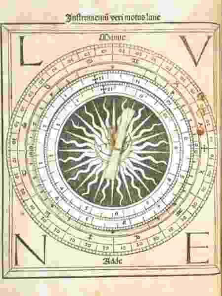 O almanaque Regiomontano tinha duas agulhas móveis para calcular o movimento da Lua - Biblioteca da Universidade de Glasgow - Biblioteca da Universidade de Glasgow