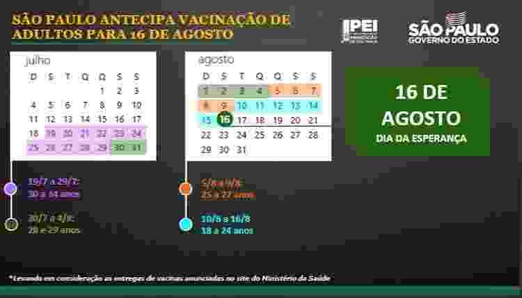 Em entrevista coletiva, São Paulo anuncia novo calendário de vacinação - Reprodução - Reprodução