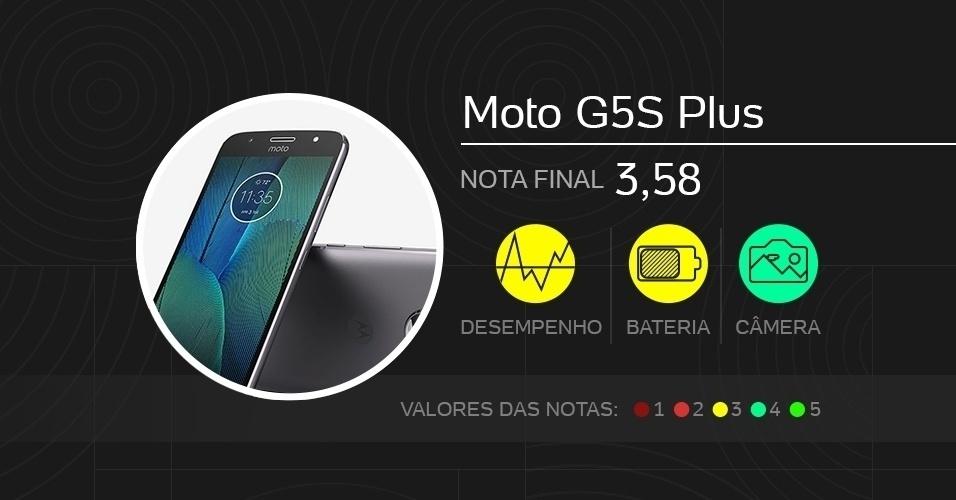 Moto G5S Plus, intermediário - Melhores celulares de 2017
