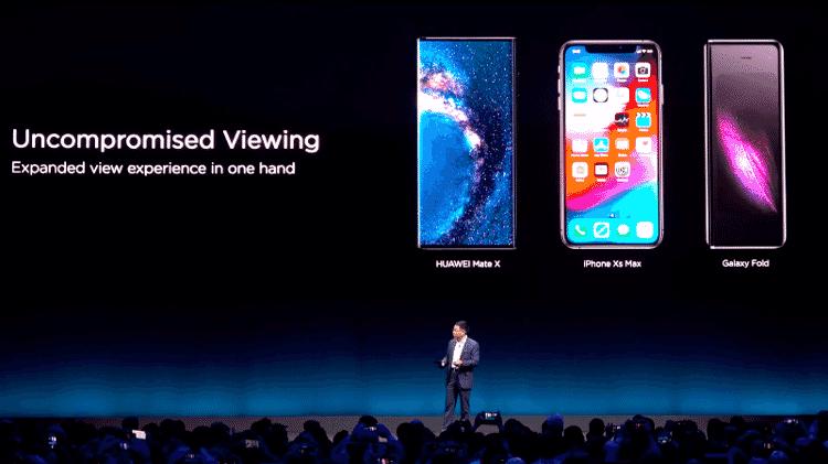 Huawei Mate X ao lado dos concorrentes iPhone XS Max e Galaxy Fold - Reprodução - Reprodução