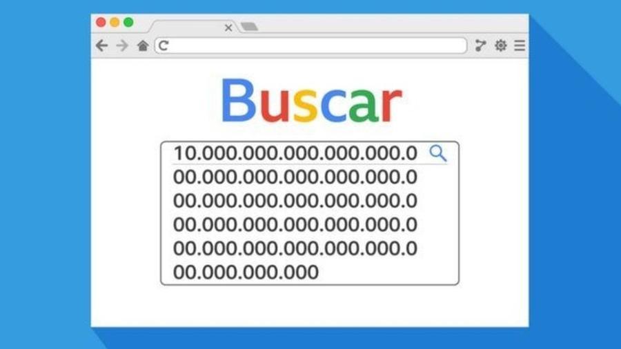 Um gugol é 1 seguido de 100 zeros; termo inspirou nome do mecanismo de pesquisa do Google - Reprodução