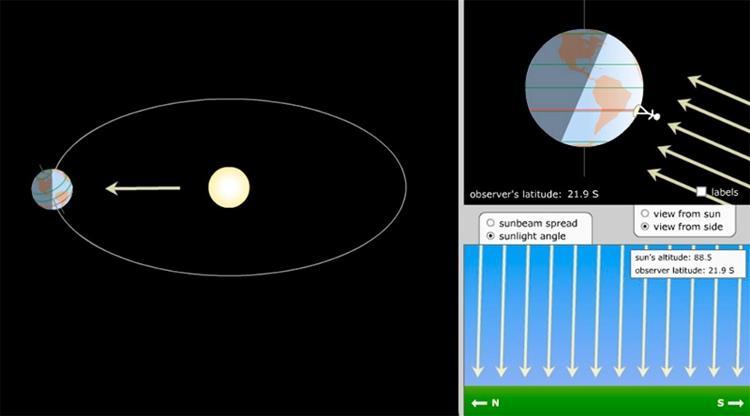 Posição da Terra na sua órbita ao redor do Sol no início do verão no hemisfério sul - Dulcidio Braz Jr / Física na veia - Dulcidio Braz Jr / Física na veia