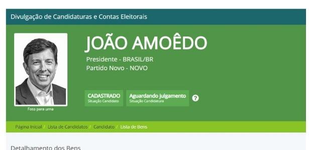 João Amoêdo, candidato do Novo, em ficha de registro de candidatura do TSE