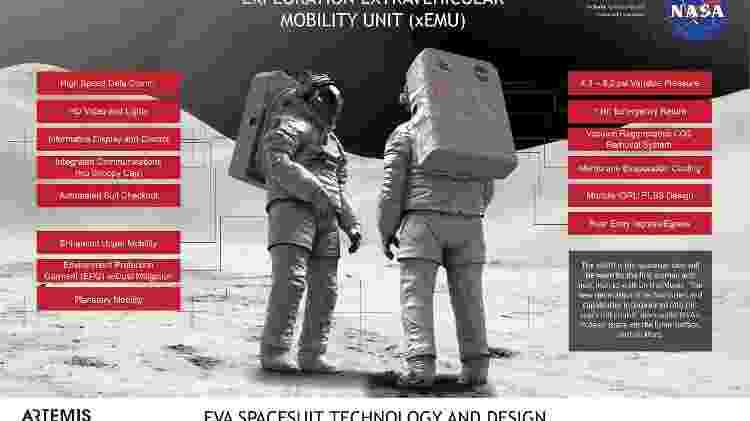 Novas roupas são mais tecnológicas e representam avanço em relação ao projeto Apollo - Divulgação - Divulgação