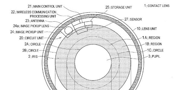 57a1665035bfb Patente de lente da Sony que seria capaz de gravar vídeo Imagem  Reprodução