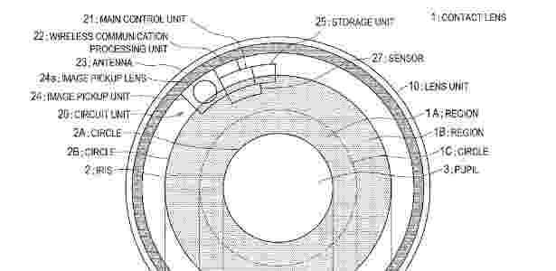 patente lente da Sony - Reprodução  - Reprodução