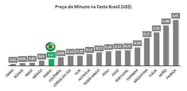 Divulgação/Teleco