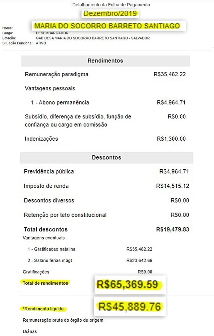 contracheque 2019 1606239620730 v2 750x1 - Presa há 1 ano, desembargadora recebe R$ 459 mil em salários e benefícios
