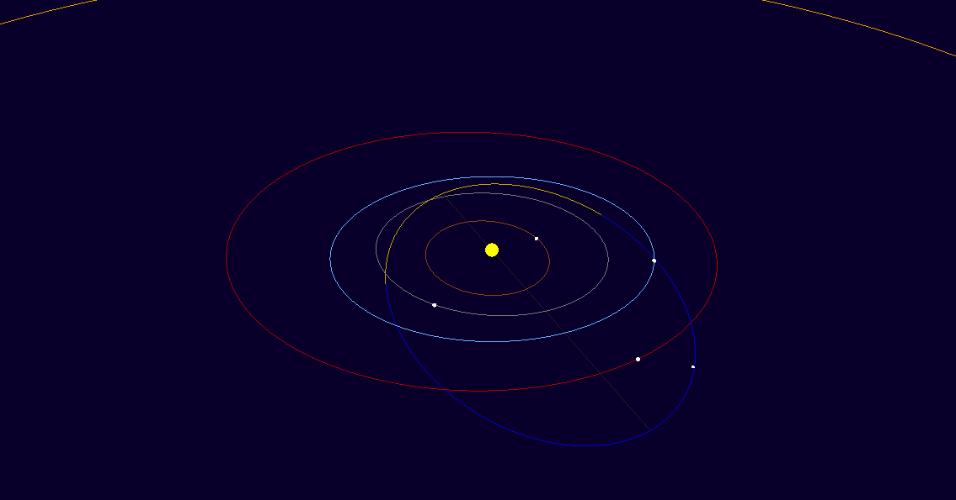 Asteroide descoberto por brasileira terá nome escolhido em votação do UOL