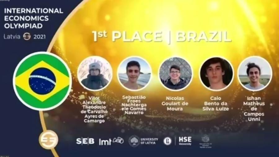 Brasil vence pela terceira vez consecutiva Olimpíada de Economia - Reprodução/Twitet