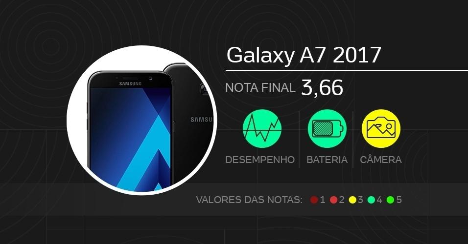 Galaxy A7 2017, intermediário - Melhores celulares de 2017