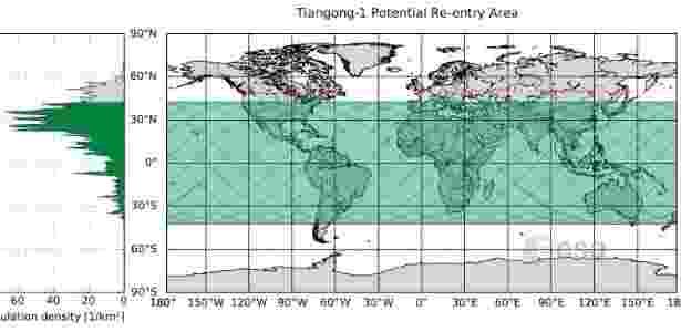 Tiangong-1 - European Space Agency - European Space Agency