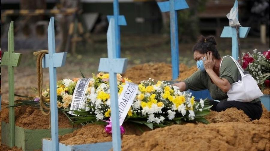 País vem batendo recordes sucessivos de mortes por covid-19 - Reuters