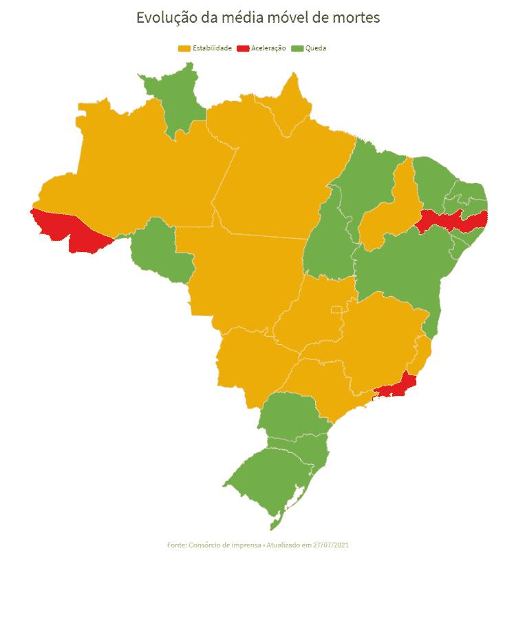 Média móvel nos estados 27/7 - UOL - UOL
